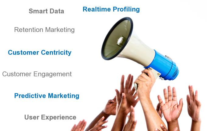 Marketing-Buzzword: Customer Centricity