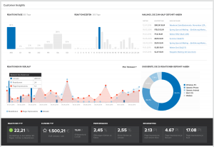 Screenshot Customer Insights Messe dmexco 2016
