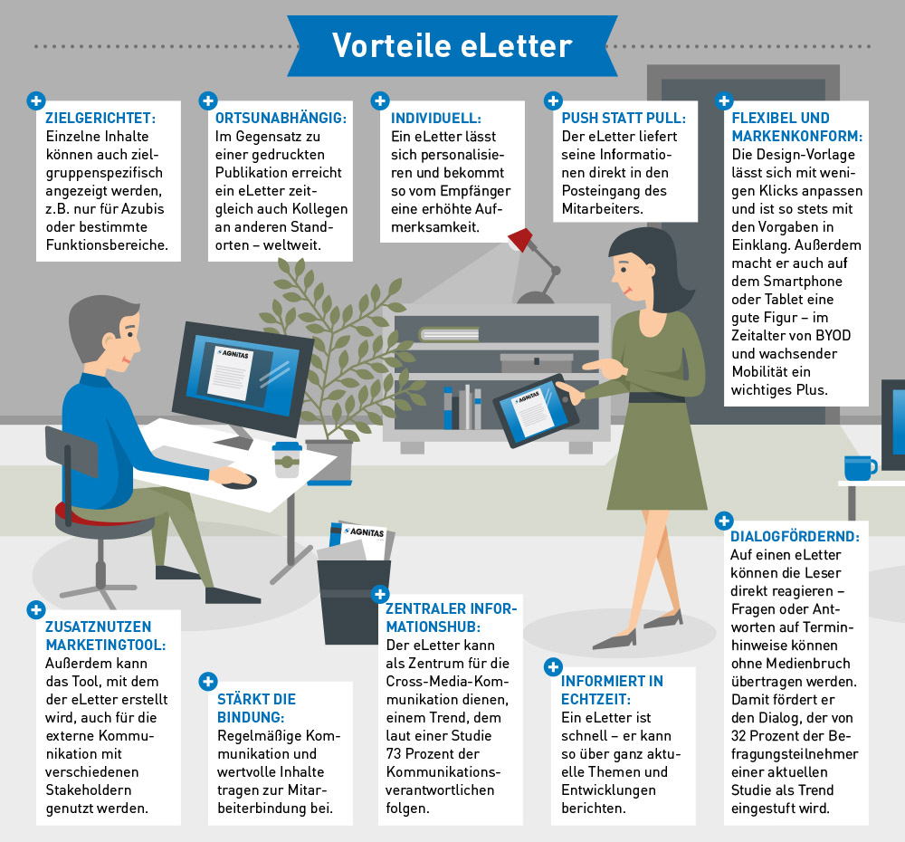 Vorteile von eLetter