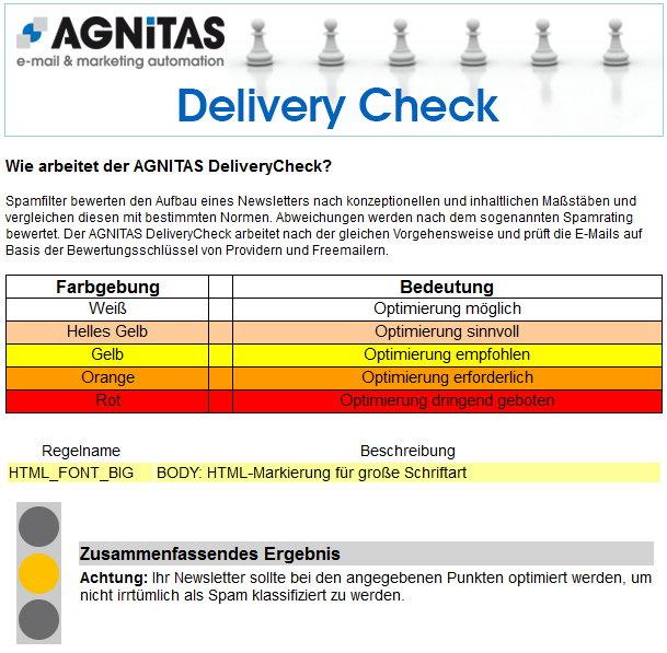 AGNITAS Pre Delivery Check zeigt Spam-Kriterien vor dem Versand an