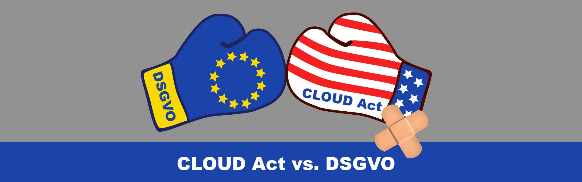 Cloud Act vs DSGVO